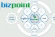 Bizpoint1en
